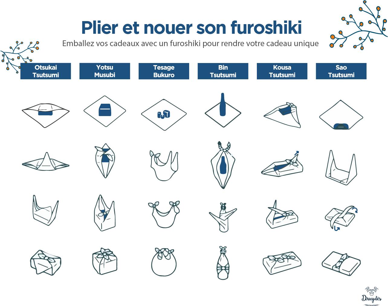 Notice-Plier-les-Furoshikis-.png